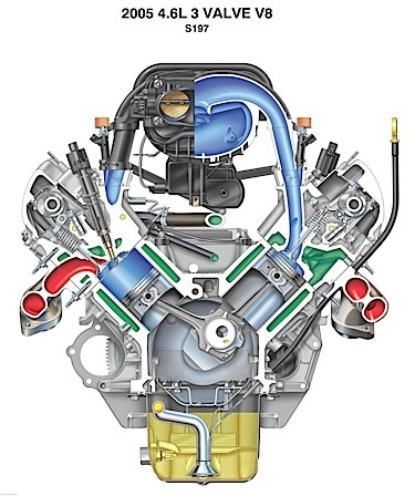 4 6l v8 engine diagram 16 2 sg dbd de \u20221996 4 6l v8 engine