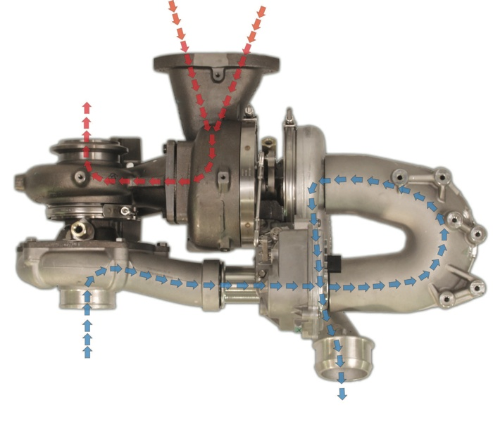 Intake Airflow Blue Air Enters The Low Pressure Turbocharger From Filter: 08 6 4l Engine Diagram At Outingpk.com