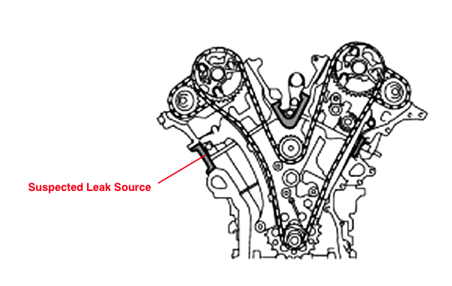 front timing cover oil leak reported on toyota 1gr fe engine Toyota Engine Nr front timing cover oil leak reported on toyota 1gr fe engine engine builder magazine