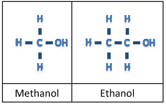 Methanol Vs Ethanol >> Alcohol It Engine Builder Magazine