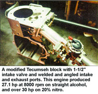 Small Engines For High Performance - Engine Builder Magazine