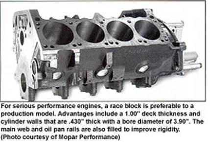 Mopar Engine Platforms 318 360