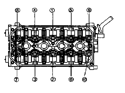 Figure 1 Torque sequence for 2001-2002 Kia 1.5L DOHC engines. Information stated in service manuals has been revised.