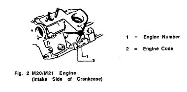 Understanding BMW Engine Identification Codes - Engine Builder Magazine