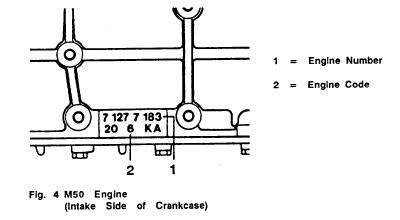 Understanding    BMW    Engine Identification Codes  Engine