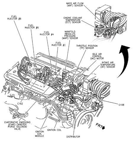 Cooler 'heads' Prevail Pouring Over GM's Lt1 Engine And Reverse. To Order Contact Cartech Inc At 18005514754 Or Visit Cartechbooks A 495 Shipping And Handling Fee Is Added Each. GM. Emision GM 2 5l Engine Diagram At Scoala.co