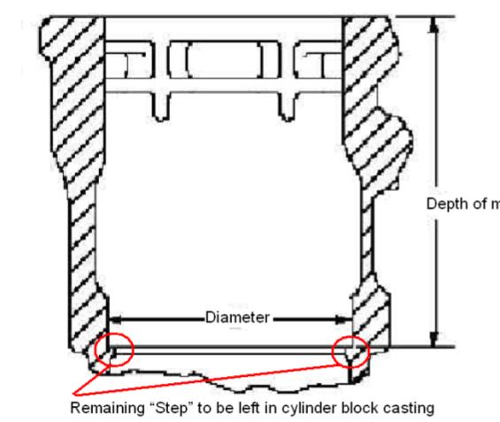 lower cylinder bore damage caution for cat 3400 c15 c18 engines rh enginebuildermag com