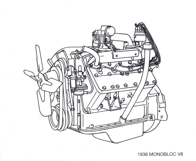 vintage v8s exploring 100 years of cadillac engines engine rh enginebuildermag com Car Engine Diagram Ford 390 Engine and Transmission Diagram
