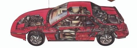 riding the iron duke engine builder magazine id4 fiero05060708 1 when iron duke was put in the pontiac