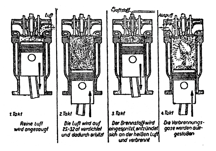 the origin of coal rolling and the story of diesel s evolution engine builder magazine