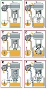 turbo oil leaks
