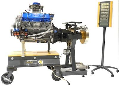 Dyno Might Utilizing A Dynamometer To Boost Engine